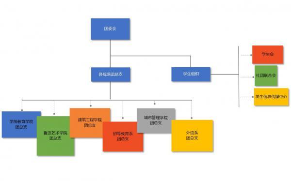 组织图.jpg